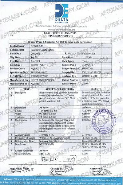 sertifikati-preparatov-dlya-povisheniya-potencii-3-scaled
