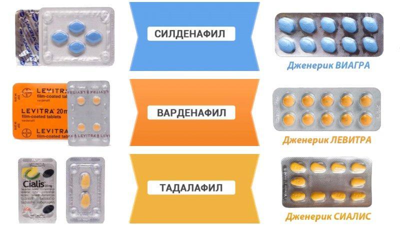 Бренд препараты для потенции